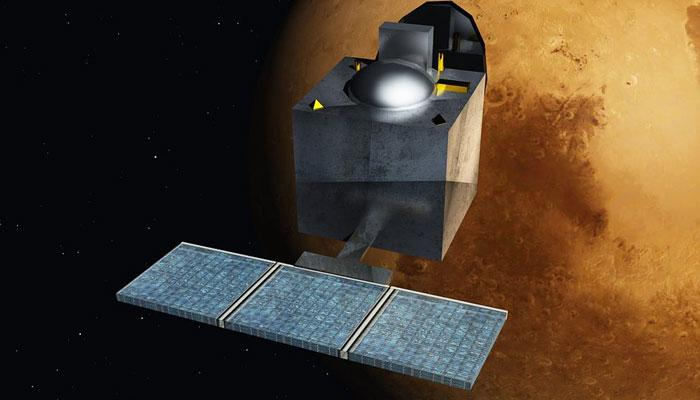 मंगळाविषयी महत्त्वाची माहिती पृथ्वीवर