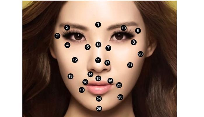 जाणून घ्या चेहऱ्यावर २५ ठिकाणी असलेल्या प्रत्येक तीळेचा परिणाम