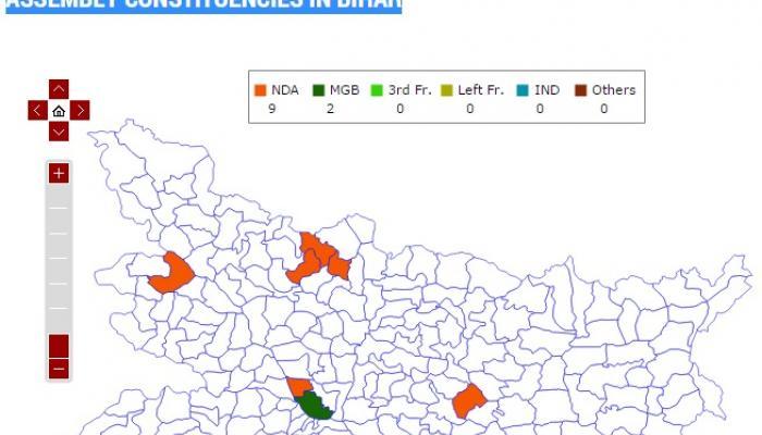 बिहार निवडणूक निकालाचा नकाशा