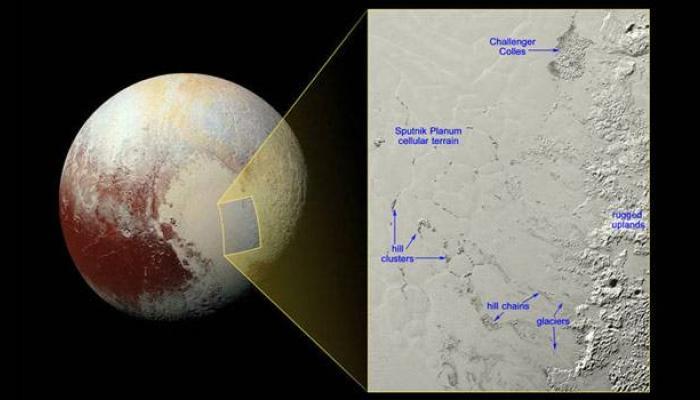प्लुटो ग्रहावरील टेकड्यांची यानाने टिपली छायाचित्र