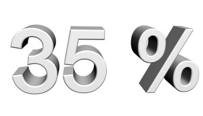 वाह रे पठ्ठ्या... मराठीत ३५, हिंदीत ३५, इंग्लिश ३५... टक्केवारीही पस्तिसच!