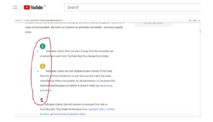 यूट्यूबचं हे धोरण टेलव्हिजनमध्ये आलं तर?