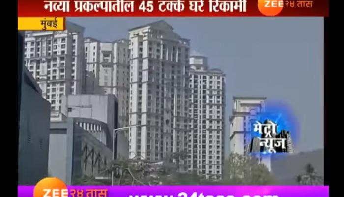 मुंबई ३.५ लाखांपेक्षा जास्त घरे वापराविना, ग्राहक नसल्याने साचलेय धूळ