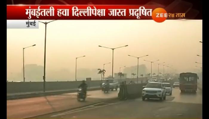 धक्कादायक! दिल्लीपेक्षा मुंबईत प्रदुषणाची पातळी भयानक